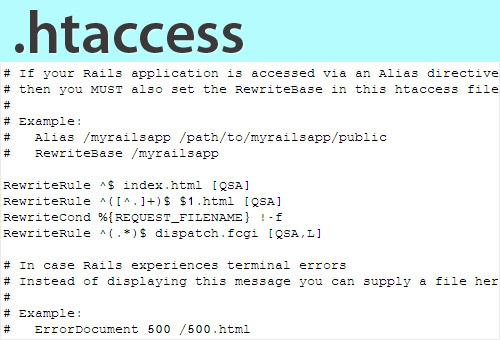 Link Sonundaki .PHP .HTML Uzantısını Gizleme – SEO'ya Etkili
