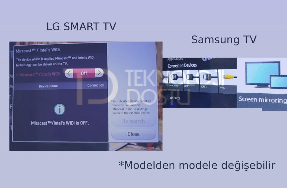 Android Ekranı TV'ye Yansıtma